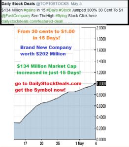 fraudulent stock promotions